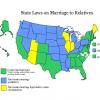 Почему запрет на браки между кузенами не имеет смысла?